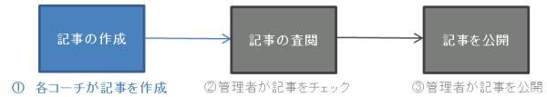 image120